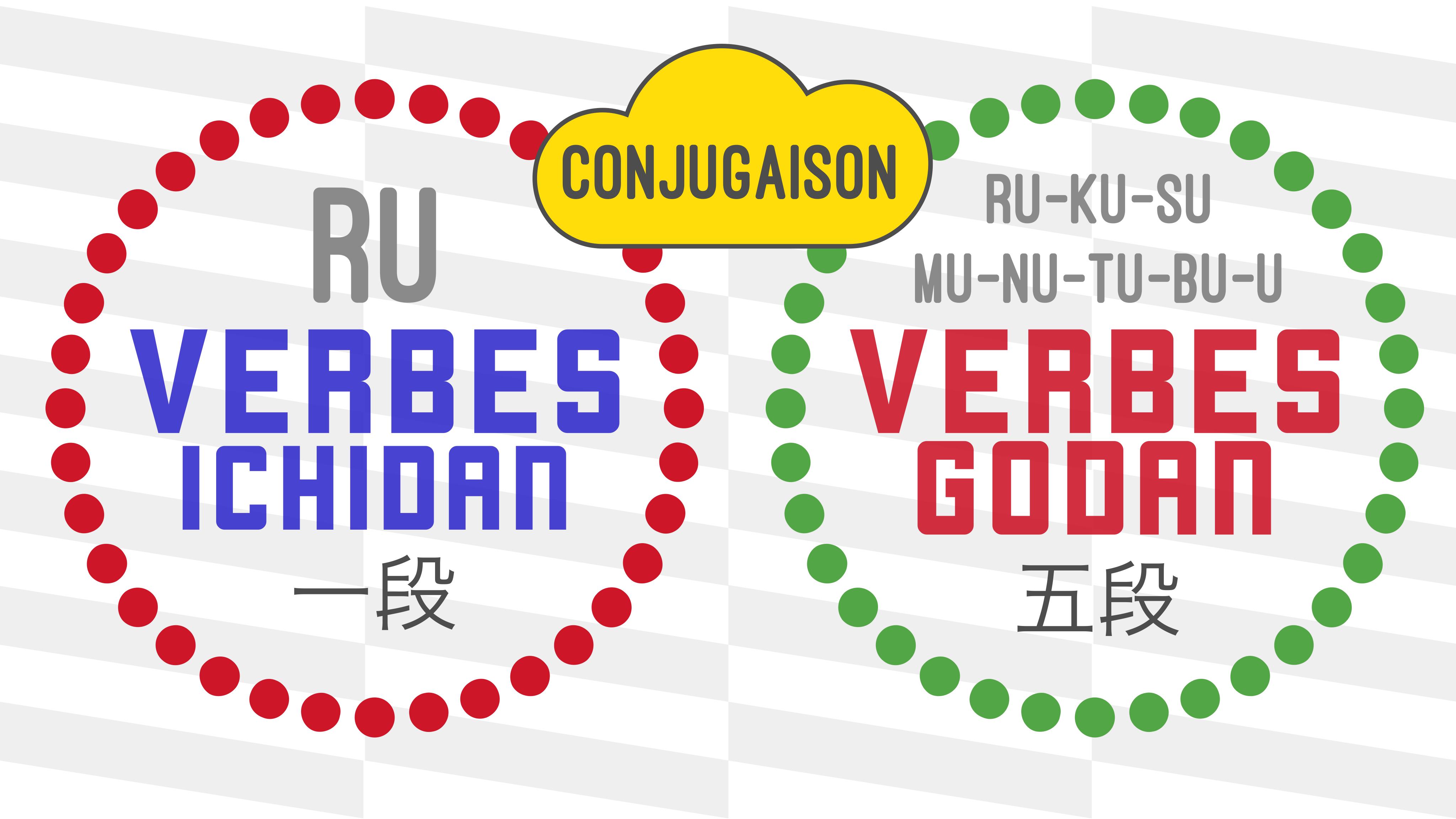 Tout Savoir Sur La Conjugaison Apprendre Le Japonais Avec Le Japaniste